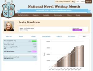 NaNoWriMo Winner NaNo novel book author word count